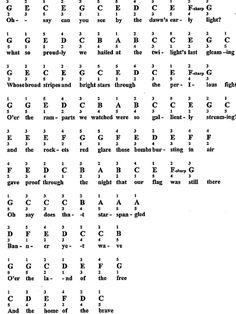 easy beginner flute songs pdf