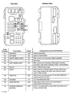 1995 club car wiring diagram CLUB CAR (19921994) WIRING