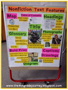 Nonfiction vs Fiction Anchor Chart example #anchorcharts