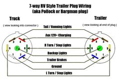 trailer caravan wiring lights etc 7 pin plastic plug 12n black rh pinterest com 7 pin plug wiring diagram 7 wire plug diagram 1979 honda xl185s