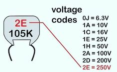 Electronics Basics, Hobby Electronics, Electronics Components, Electronics Projects, Electrical Circuit Diagram, Home Electrical Wiring, Electrical Symbols, Electronic Engineering, Electrical Engineering