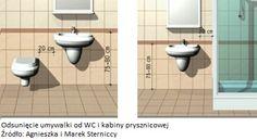 Odsunięcie umywalki od toalety i prysznica