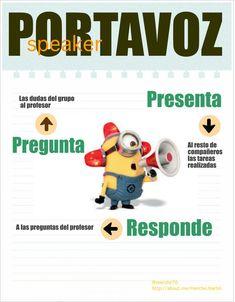 Funciones Portavoz