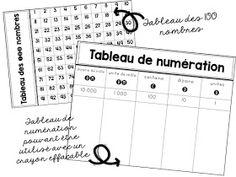 La classe de Karine: Nouveautés pour la 4e année -Mathématique French Immersion, Cycle, Sheet Music, Math Equations, School, Appris, Names, Music Score, Schools