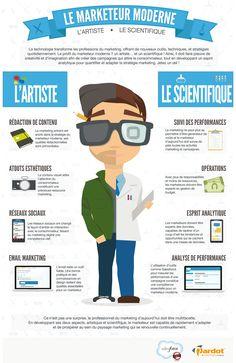 Le marketeur moderne doit être multifacette  # compétences, créativité, marketing