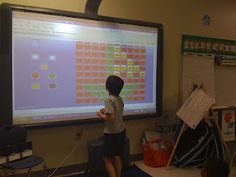 Technology - An interactive hundereds chart. Students can move the blocks or eliminate them. This would be good to eliminate the numbers and find prime numbers, etc.