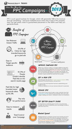achieve-more-efficient-your-ppc-campaigns-infographics by Inboud Visibility via Slideshare
