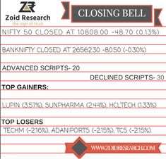 237 Best Zoid Research Financial Investment Advisory images
