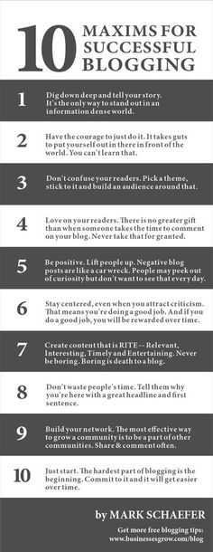 Infographic - 10 Maxims For Successful Blogging