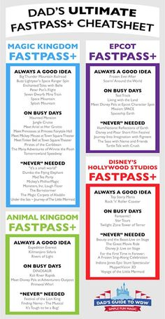 FastPass Cheatsheet If you are going to Walt Disney World, you need to know how. FastPass Cheatsheet If you are going to Walt Disney World, you need to know how to use FastPass . Check out the ULTIMATE FastPass Cheatsheet. Viaje A Disney World, Disney World Tipps, Disney World Tips And Tricks, Disney Tips, Disney Fun, Disney World Hacks, Disney Travel, Disney Worlds, Disneyland Tips