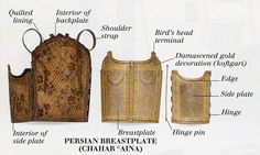 Antique Persian char-aina (chahar-aina, chahar a'ineh). Literally the four mirrors. Four plates worn over a zirah (shirt of mail) in Persia, India and Central Asia. The armor plates can be rectangular or round, and the two plates worn on the breast and back are considerably larger than those worn at the sides which had recesses for the arms. During the 16th century, chahar aina cuirasses were introduced in Iran.
