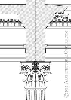 Corinthian Order: entablature and capital detail