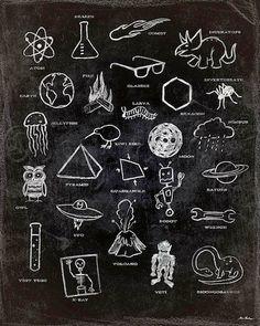 Alpha Ologies Alphabet Science Theme Wall Art by Aaron Christensen for budding geeks, teachers and rocket scientists - decorationdiyroom. Alphabet Wall Decals, Alphabet Art, Alphabet Nursery, Typography Alphabet, Alphabet Soup, Canvas Art Prints, Canvas Wall Art, Canvas Poster, Science Bedroom