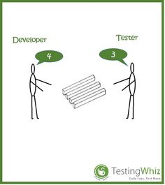 Software Testing Quotes by TestingWhiz