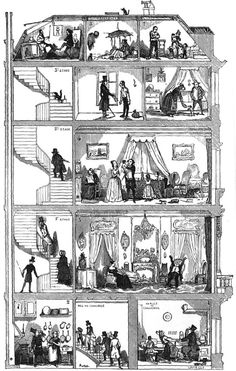 Section 1: Typical Parisian apartment house erected during the Second Empire http://www.nyu.edu/classes/reichert/sem/city/paris.html