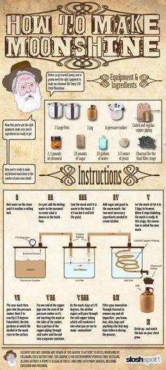 How to make moonshine