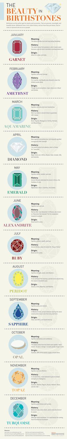 The Beauty of Birthstone Jewelry Awesome birthstone chart showing the meaning, history and origin of your birthstone for your birthday month January, February, March, April, May, June, July, August, September, October, November and December!