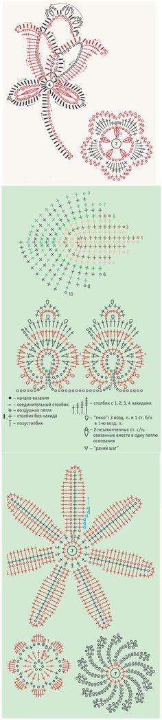 Схемы узоров с описанием вязания крючком женского кардигана в ирландской технике.