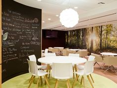 Blackboard walls for brainstorms