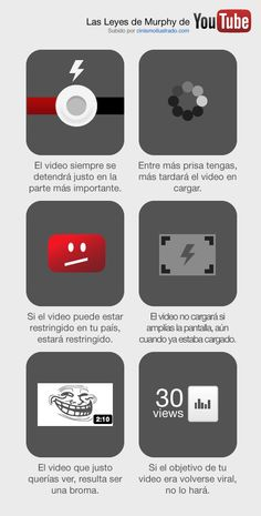 Las Leyes de Murphy de YouTube #infografia