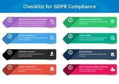 This infographic provides checklist to ensure how best to approach General Data Protection Regulation (GDPR) Compliance. Gdpr Compliance, Entrepreneur, General Data Protection Regulation, Private Investigator, Privacy Policy, Digital Marketing, Law, Tips, Goals