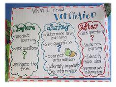 Nonfiction!! reading charts, nonfiction anchor chart, classroom, school, reading anchor charts, text featur, informational texts, read nonfict, readers workshop