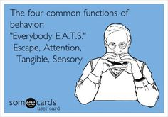 """The four common functions of behavior:                   """"Everybody E.A.T.S.""""      Escape, Attention,         Tangible, Sensory"""