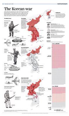 Korean War - South China Morning Post