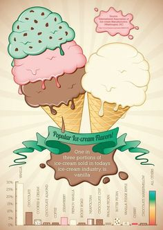 The message is very clear and the color scheme is relaxing. It makes you want to go have an ice cream.