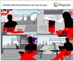 How do other European countries approach flexible working? Our Polycom team knocked together this #infographic to shed light on the matter