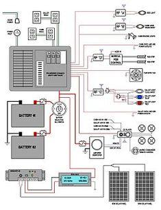 teardrop camper wiring schematic duane camper trailer. Black Bedroom Furniture Sets. Home Design Ideas