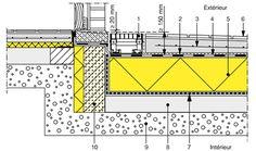 Centre Scientifique et Technique de la Construction : 5.5.2. Raccord avec les seuils