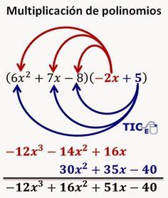 Algebra exercises Polynomial multiplication is part of Math formulas - Math Vocabulary, Maths Algebra, Life Hacks For School, School Study Tips, Math Charts, Physics And Mathematics, Mathematics Geometry, Math Formulas, Simple Math