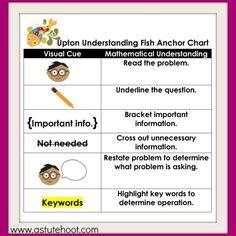 427 best astute hoot blog images special education teacher rh pinterest com