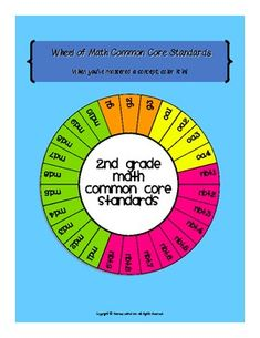 This fun wheel of standards includes all 26 Common Core math standards for 2nd grade. Display the colorful copy in your classroom and provide each student a copy of the blackline master to keep in their math notebook. When students have mastered a concept have them color in the appropriate piece of the wheel. This will help encourage kids to be accountable for their own learning and keep them motivated to master every concept!