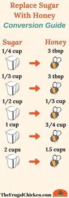 Zucker durch Honig ersetzen und perfekte Backwaren erhalten [Conversion Chart Replace Sugar with Honey and Get Perfect Baked Goods [Conversion Chart] - Remove the refined sugar and use honey instead f Weight Watcher Desserts, Healthy Snacks, Healthy Recipes, Healthy Detox, Honey Recipes, Dip Recipes, Recipe Tips, Cheap Recipes, Cleanse Recipes