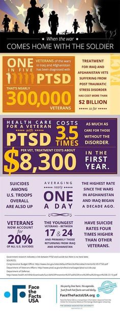 June is PTSD month
