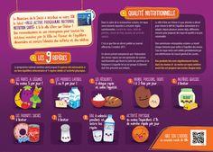 9 repères du programme national nutrition santé