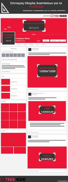 Αυτές είναι οι σωστές διαστάσεις φωτογραφιών για ένα Facebook Page Photo Dimensions, Company Names, Chart, Facebook, Business Names
