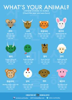 With the New Year passing a few weeks ago, thought I would make this. Note that in Korea, the Year of the Rooster can also be called chicken or hen, the Year of the Goat can also be called r...