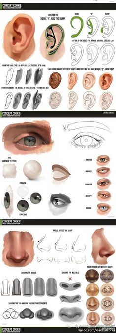 Eye drawing digital art New Ideas Digital Painting Tutorials, Digital Art Tutorial, Painting Tips, Art Tutorials, Digital Paintings, Drawing Tutorials, Eye Painting, Pencil Art Drawings, Art Sketches