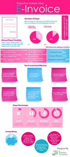 Productive Business Using E-Invoice   #Infographic