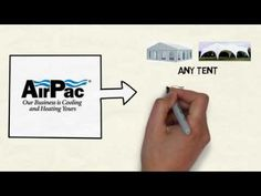 Rental Cooling Solutions for Special Events...see how we do tented events like #weddings #corporate #celebrations