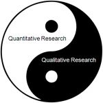 A visual representation and article on the complementary and interconnection between qualitative and quantitative research (832).