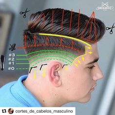 "78 Me gusta, 1 comentarios - Barbernomics (@barbernomics) en Instagram: ""#Repost @cortes_de_cabelos_masculino with @repostapp"""