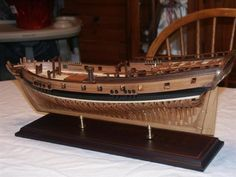 Image result for museum ship models