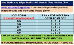 Finally, I am Satta King Dj Viki Dada Provided you 3Ank Open to Close On Satta Matka. In my 7 year experience, I get a lifetime matka trick and Use it and got Perfect Result. If you need this 3 Ank Matka Open to Close Then Read Our articles Carefully. Satta Matka is a Game which is based on Calculation Of Table Mathematics and Line, scheme, Rashi, Tips and Lifetime Formulas are used then you are the success in Matka. Satta Matka Tricks are used to Earn Money From Satta Matka Game. Kalyan…