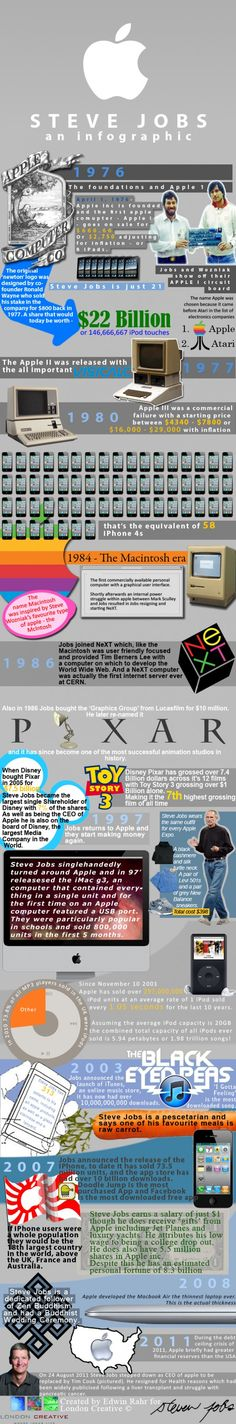 Steve Jobs   | Visit our new infographic gallery at http://visualoop.com/