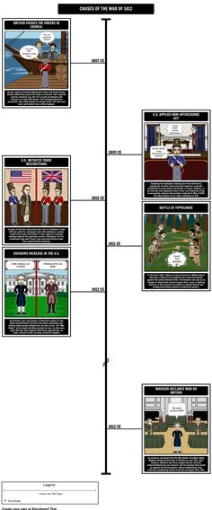 War of 1812 - Causes of the War of 1812: In this activity, students will create a timeline storyboard to outline and explain the major causes of the War of 1812.