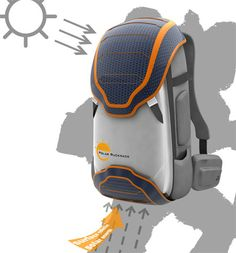 solar rucksack-Designer : Kim Jangwoon, Lee Youngmin, Jung Soonho and Namgung Mina- this would be a big seller in Wisconsin.